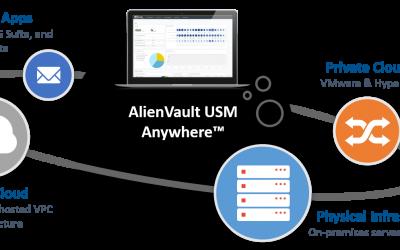 AlienVault USM – zunifikowana platforma bezpieczeństwa do wykrywania zagrożeń i reagowania na incydenty, 10 grudnia 2019 r. 10:00